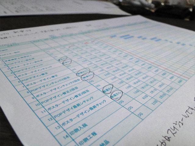 ガンチャートによるスケジュールの作成