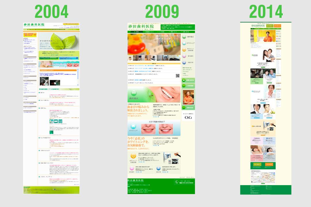 ホームページ制作実績 過去からの変遷